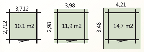 wymiary podłoga 10,1m2 zewnetrzne domku 11,9m2 dachu 14,7m2