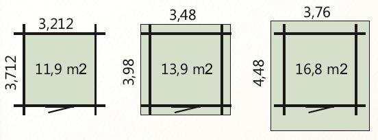 wymiary podłoga 12m2 zewnetrzne domku 14m2 dachu 17m2
