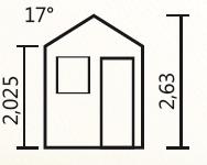 Wysokość ścian 2,025 w szczycie 263 kąt dachu 17 stopni
